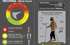 Trolltunga Info Board