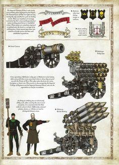 Empire Artillery