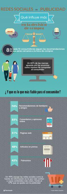 Hola: Una infografía sobre Redes Sociales vs Publicidad ¿Qué influye más en las decisiones de compra? Vía Un saludo