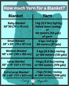 How much Yarn to Arm Knit a Blanket, Full Chart Included Here – knitting blanket diy Hand Knit Blanket, Chunky Blanket, Blanket Yarn, Knitted Blankets, Diy Cozy Blankets, Large Knit Blanket, Small Blankets, Blanket Sizes, Debbie Macomber