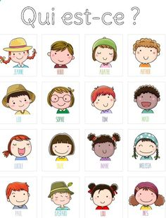 Game of Who is it in autonomy The shrimp school English Activities, Preschool Activities, Core French, French Classroom, French Lessons, Teaching French, Teacher Hacks, French Language, Learn French