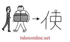 Học chữ Kanji bằng hình ảnh 動、止、使 - tuhoconline.net