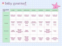 Baby Gourmet Blog: Menú bebé 1 año - Tabla de alimentación semanal infantil 1 año