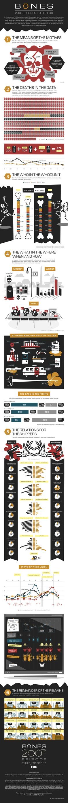 To download a PDF of this infographic, click here! To download the master data set, click here!