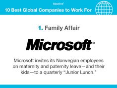 10 Best Global Companies to Work For.