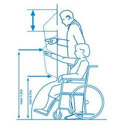 Dimensions of Handicap Ramps | eHow.com