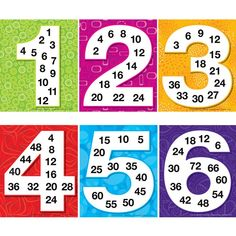 Multiples Posters Set Math Fact Fluency, Multiplication Facts, Math Facts, Kids Math Worksheets, Kindergarten Activities, Classroom Posters, Math Classroom, Math Poster, Really Good Stuff