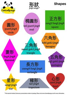 CantonSponge brings Cantonese Language Learning to life via fun activities and resources, including (but not limited to) flashcards, posters and song sheets. Basic Chinese, Chinese Words, Learn Chinese, Chinese Lessons, French Lessons, Spanish Lessons, Cantonese Language, Chinese Language, German Language