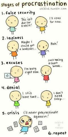 Stages of procastination... haha