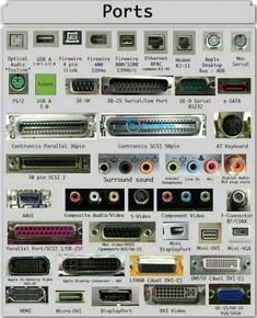 Types of Computer Ports and Their Functions Serial or or COM Parallel Port or Centronics 36 Pin Audio Surround Sound Connectors or mm TRS S/PDIF / Video VGA Digital Video Interface Display RCA Connecto Computer Shortcut Keys, Computer Basics, Computer Help, Der Computer, Computer Case, Gaming Computer, Desktop Computers, Computer Gadgets, Computer Tips