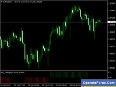 Pin By Bentley Bowers On Forex The Basics Learning Filters