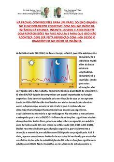 DGH NO INÍCIO DA INFÂNCIA ALÉM DE LEVAR À BAIXA ESTATURA, COMPROMETE A COGNIÇÃO ATÉ A FASE ADULTA.  by VAN DER HAAGEN via slideshare