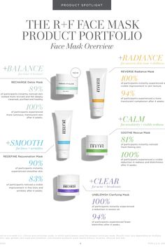 Rodan + Fields gives you the best skin of your life and the confidence that comes with it. Created by Stanford-trained Dermatologists, we understand skin. Our easy-to-use Regimens take the guesswork out of skincare so you can see transformative results. Rodan And Fields Soothe, Rodan Fields Skin Care, Rodan And Fields Canada, Multi Masking, Rodan And Fields Business, Rodan And Fields Consultant, Face Mapping, Acne Causes, Graphic Design