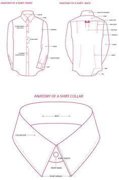 Anatomy of a Shirt - vma. Sewing Men, Sewing Clothes, Pattern Cutting, Pattern Making, Sewing Stitches, Sewing Patterns, Flat Drawings, Fashion Terms, Fashion Dictionary