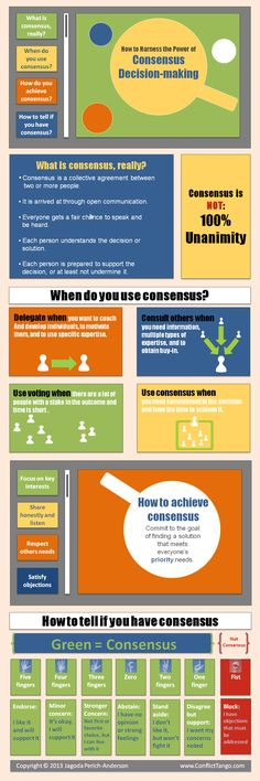 How to Harness the Power of Consensus - Conflict Tango