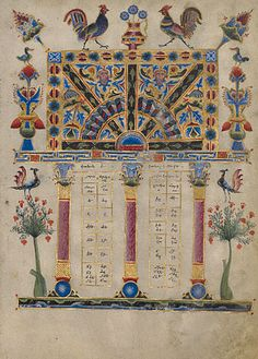 Canon Table Page  	      T'oros Roslin  Armenian, Hromklay, 1256  Tempera colors, gold paint, and ink on parchment  10 7/16 x 7 1/2 in.  MS. 59, FOL. 6