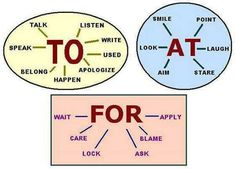 TO, AT, FOR #English #Grammar #Vocabulary #English101 myenglishteacher.eu