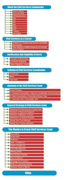 IAS Exam Planner