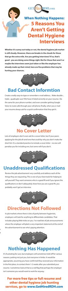 dental hygiene cover letter archives rdh resumes and career when - dental hygienist cover letter
