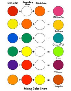 Diy Canvas Art 87363 Mixing-Paints-Guide-Sheet colour mixing challenge - can you make these? What others can you make create their own mixing reference charts Mixing Paint Colors, Color Mixing Chart, Color Mixing Guide, Color Charts, Deep Space Sparkle, Simple Art, Unique Art, Tinta Neon, Easy Canvas Art