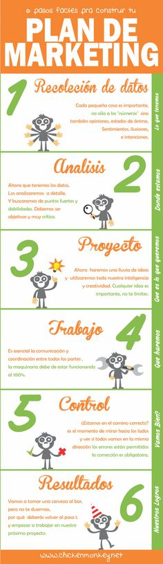 Formas creativas de crear un plan de marketing