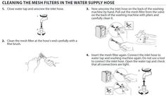 How To Clean Mesh Filters On A Washing Machine