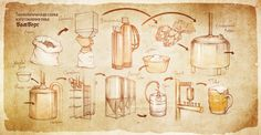 Beer History, Craft Beer, Brewery, Art Deco, Crafts, Museum, Posters, Dark, Heineken