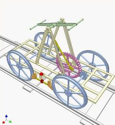 Mechanical Projects, Mechanical Engineering Design, Mechanical Design, Metal Projects, Clever Inventions, Physics And Mathematics, Rail Car, Classy Cars, Car Holder
