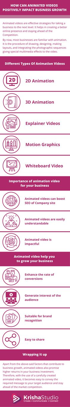 Animated videos are effective strategies for taking a business to the next level. It helps in creating a better online presence and stay ahead of the competition. Whiteboard Video, Video Production, Animated Gif, Competition, Positivity, Animation, Business, Videos, Store