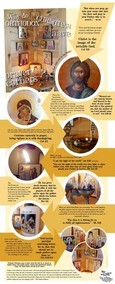 Many Mercies: Why do Orthodox Christians Have Prayer Corners? Orthodox Prayers, Orthodox Catholic, Orthodox Christianity, Roman Catholic, Christian Prayers, Christian Faith, Christian Symbols, Prayer Corner, Saints