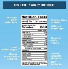 Project Body Smart | FDA's New Food Labels: What to Know