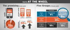 Study: Greece Needs 25 Years To Create Needed Jobs