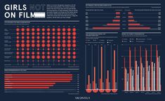 Girls not on film - Raconteur Begging The Question, Gender Inequality, Dashboard Template, Work Inspiration, Data Visualization, Make More Money, Behind The Scenes, Nice Ideas, Film