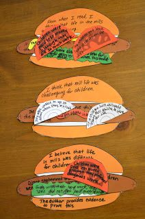 Literacy Math Ideas: Freebie! Hog Dog With Everything On It: A Fun Way to Get Students To Elaborate About Their Thinking