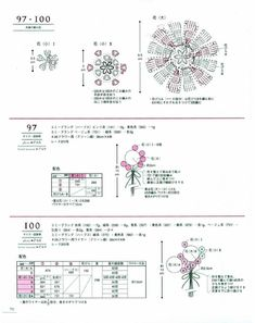 AO - Lacework Flower Motif 100 by Mariangela Sorbilli - issuu