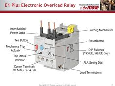 Image result for ol relay