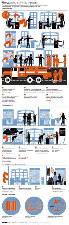 Что делать в случае пожара | РИА Новости