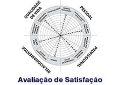 Central Coach - A Central do Coach do Brasil Coaching, Chart, Digital, Tools, Words, Career, People, Training