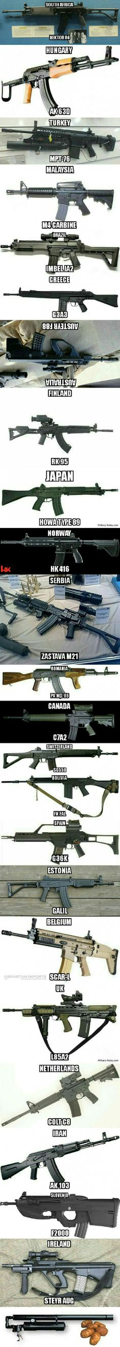 Service rifles around the world part 2