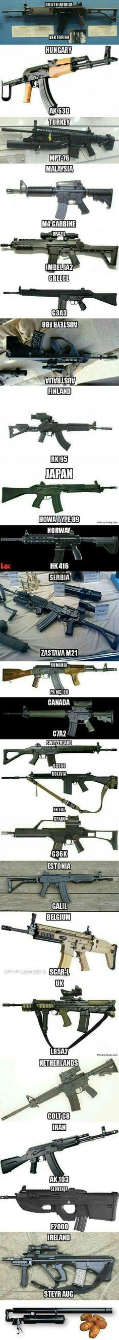 Service rifles around the world part 2