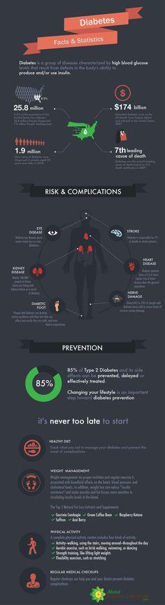 Good Advice for Diabetes Prevention