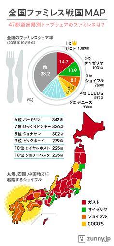 岡山を境にガラリと変わる!ファミレス勢力MAP | ZUNNY インフォグラフィック・ニュース