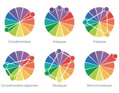 Pocket Guide to Mixing Color The Color Wheel Co. Artist Paint Mixing Guide Pocket Guide to Mixing Color The Color Wheel Co Color Combinations For Clothes, Color Combos, Color Schemes, Triangle Isocèle, Web Design, Design Color, Colour Pallette, Color Harmony, Dot Painting