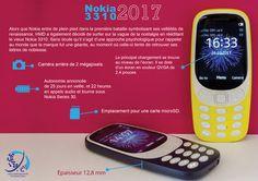 #Nokia3310 (2017) officiel : un nouveau #design et une autonomie monstrueuse Désormais dans le giron de la société finlandaise HMD Global, la marque Nokia se trouvait depuis plusieurs semaines dans la rampe de lancement de sa renaissance. L'édition 2017 du MWC devait consacrer son décollage, et c'est désormais chose faite. Comme l'annonçaient les rumeurs, l'indestructible 3310 fera bien l'objet d'une réédition. Tenez pour commencer : sa #batterie a un #potentiel d'un mois d'#autonomie...