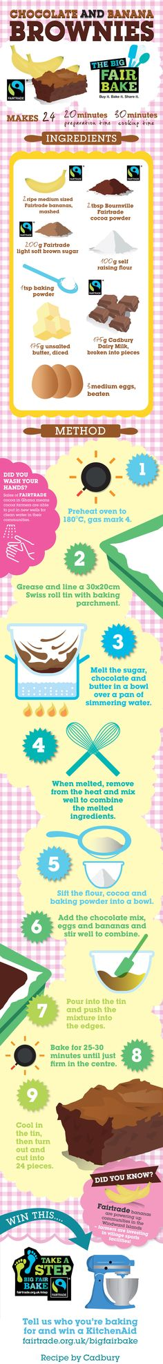 A handy infographic showing how to bake Fairtrade chocolate and banana brownies.        Visit www.fairtrade.org.uk/bigfairbake for more Fairtrade recipes.
