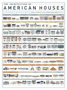 400 Years of American Housing, © Pop Chart Lab