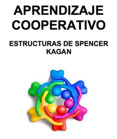 APRENDIZAJE COOPERATIVO ESTRUCTURAS DE SPENCER KAGAN Cooperative Learning Strategies, Teaching Strategies, Habits Of Mind, Flipped Classroom, Project Based Learning, Teacher Tools, Learning Environments, Music Education, Critical Thinking