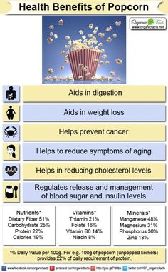 Health benefits of Popcorn.  NOTE: Limit addition of fat and salt for healthiest version.
