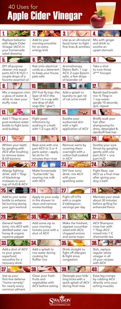 40 Ways to Use Apple Cider Vinegar via @David Nilsson Nilsson Nilsson Nilsson James Swanson Health Products
