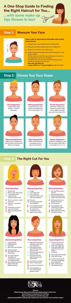 How to work out your face shape and best suited hairstyle